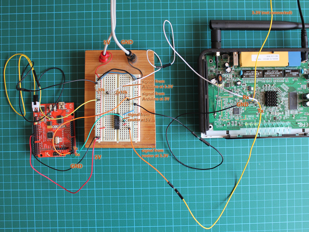 Serial Communication Between an Arduino and the TL-MR3220